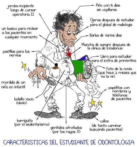 El estudiante de Odontología